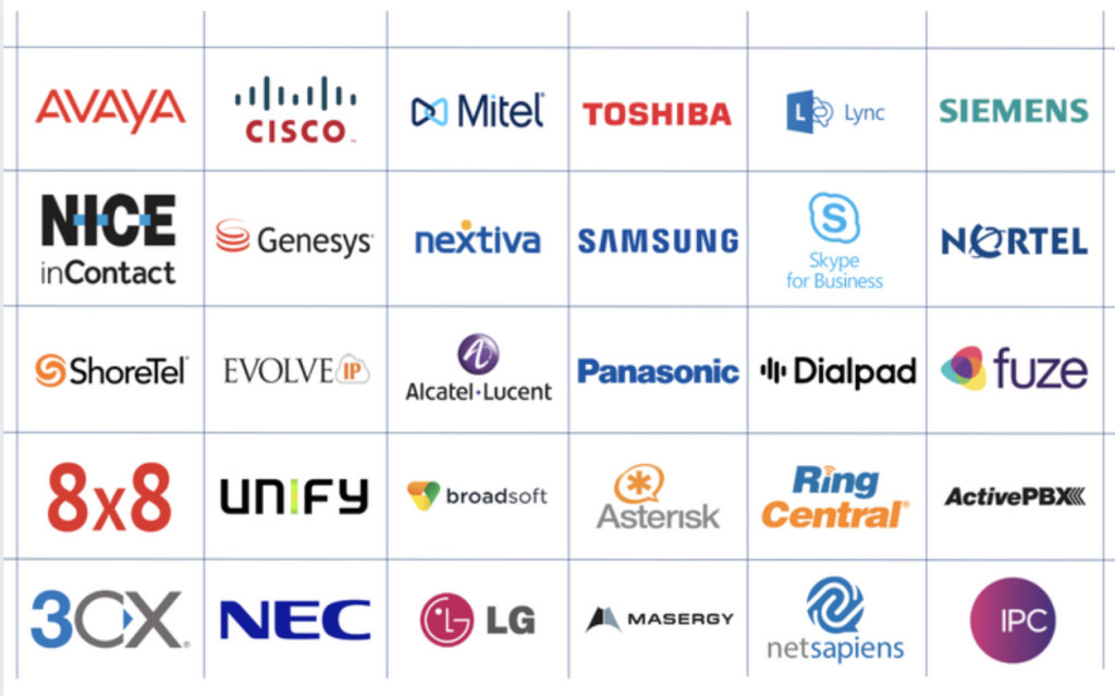 Largest Library of Enterprise Grade On-Premise and Cloud Voice Integrations for SugarCRM