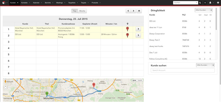 Example for daily visit planning with target and actual customer visits