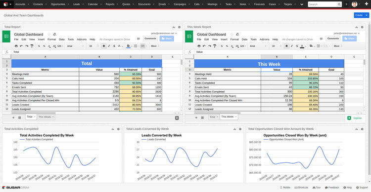 Change Goals Directly From SugarCRM Dashboard