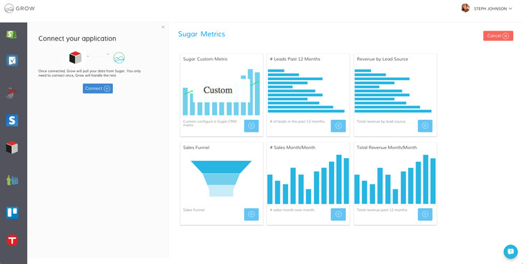 Any Sugar user can easily display their data using any of Grow's pre-built or custom metrics.